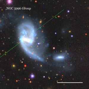 NGC 5996 Group