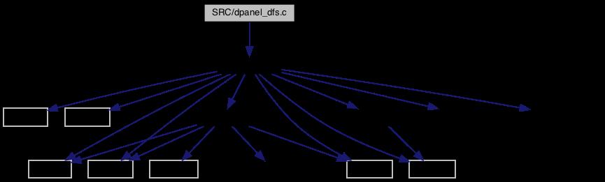 SuperLU: SRC/dpanel_dfs c File Reference